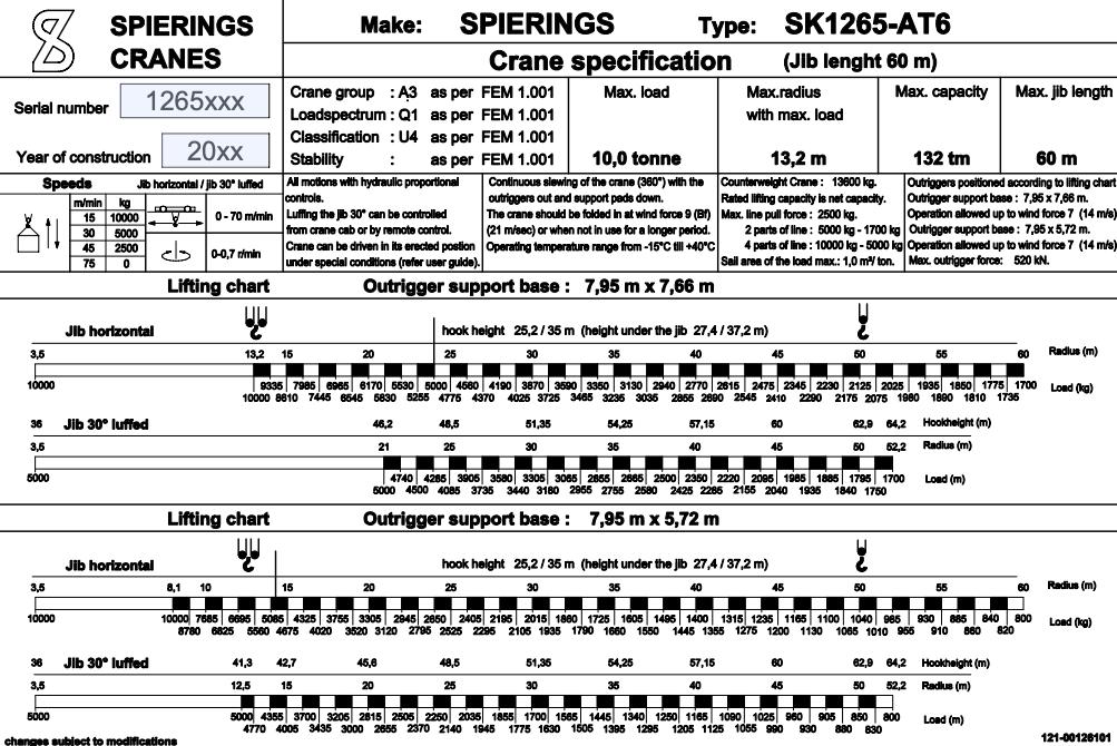 spierings-sk1265-at6