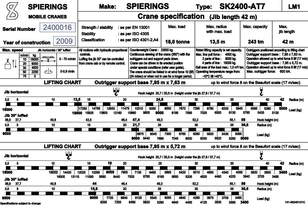 spierings-sk2400-at7